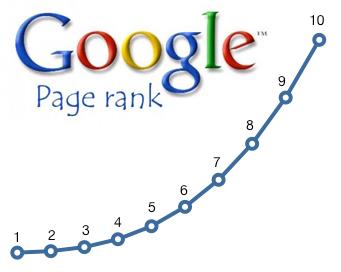 поднять Google PageRank (PR)