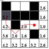 Волновой алгоритм 8 клеточный (Алгоритм Ли) - неправильный путь